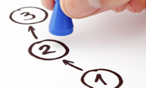 three-stage-misophonia-treatment